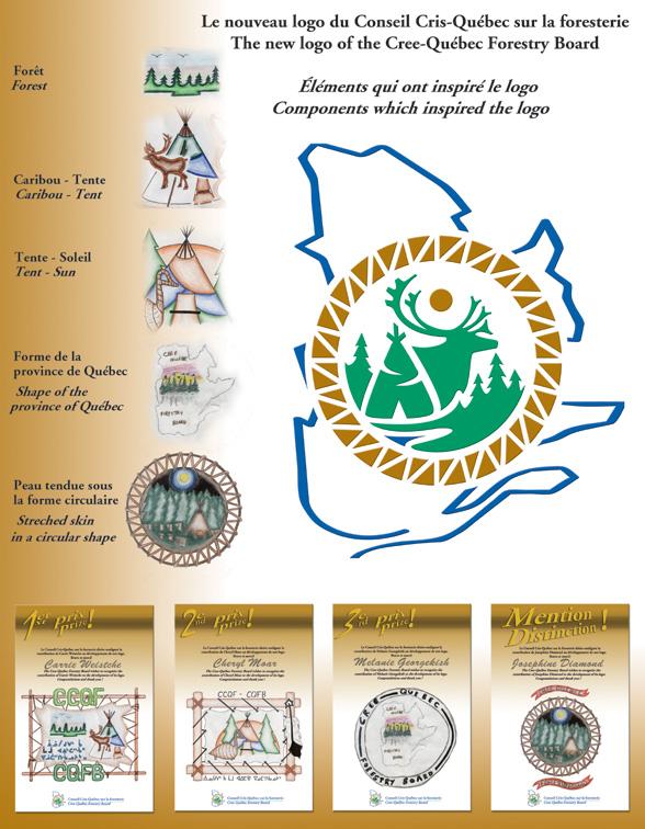 Affiche logo et dessins