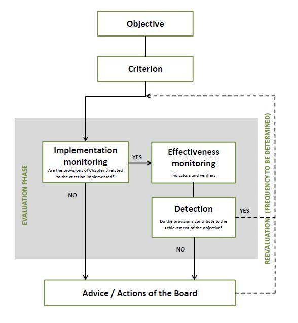 Illustration Monitoring Framework